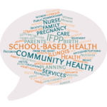 word cloud associated with Illinois Family Planning Program