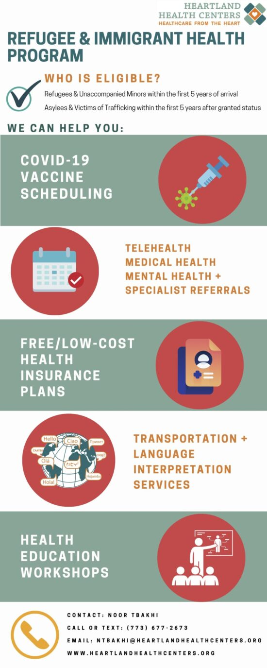 infographic on our refugee immigrant health program